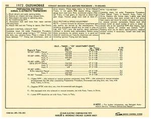 1972 Cutlass Factory Tune-Up Cards Exhaust Emissions Idle Mixture