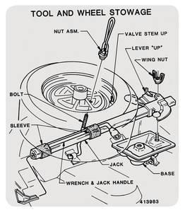 1973-1975 Cutlass Trunk Decal - Tire Stowage w/Super Stock Wheels (#413983)