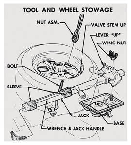 1976-1977 Cutlass Trunk Decal - Tire Stowage w/Super Stock Wheels