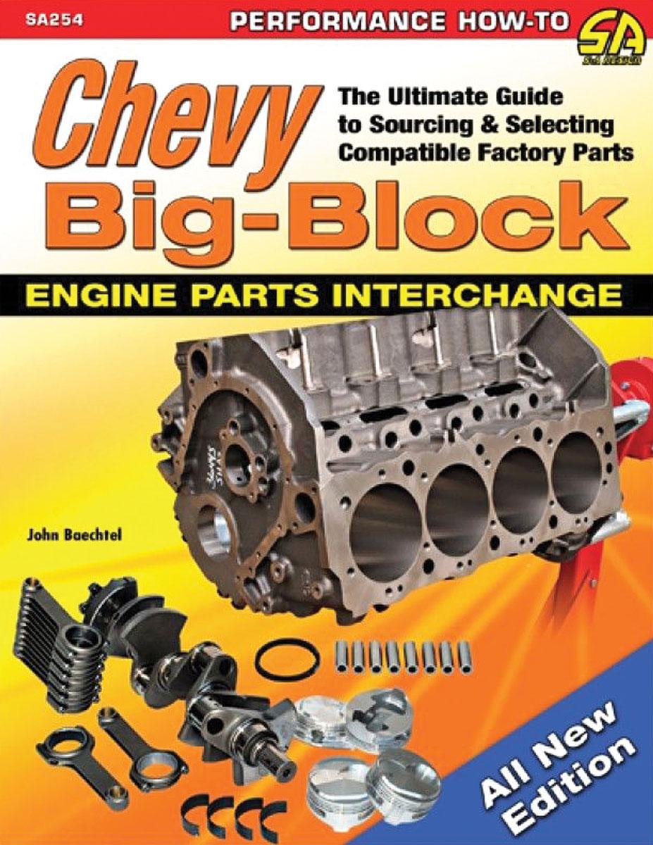 Photo of Chevy Big-Block Engine Parts Interchange