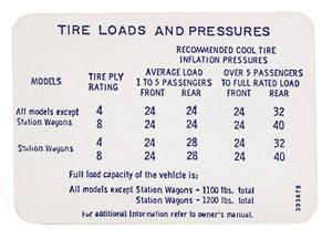 1966-1966 Cutlass Tire Pressure Decal All (#393679)
