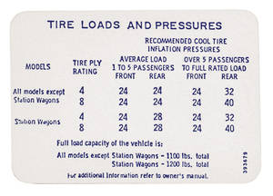 1966 Cutlass Tire Pressure Decal All (#393679)