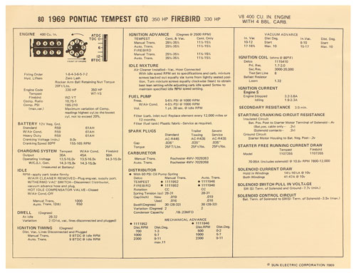 Photo of Factory Tune-Up Cards Pontiac V8 400 w/4-BBL, 350 HP