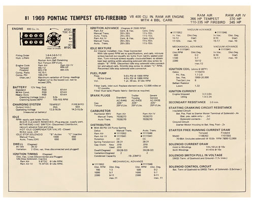 Photo of Factory Tune-Up Cards Pontiac V8 400 w/4-BBL & Ram Air