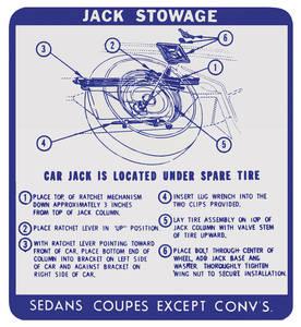1967 Grand Prix Jack Stowage Decal Hardtop