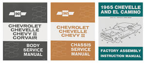 Restoration Information Kit