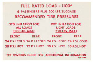 1967 Riviera Tire Pressure Decal (#1382677)