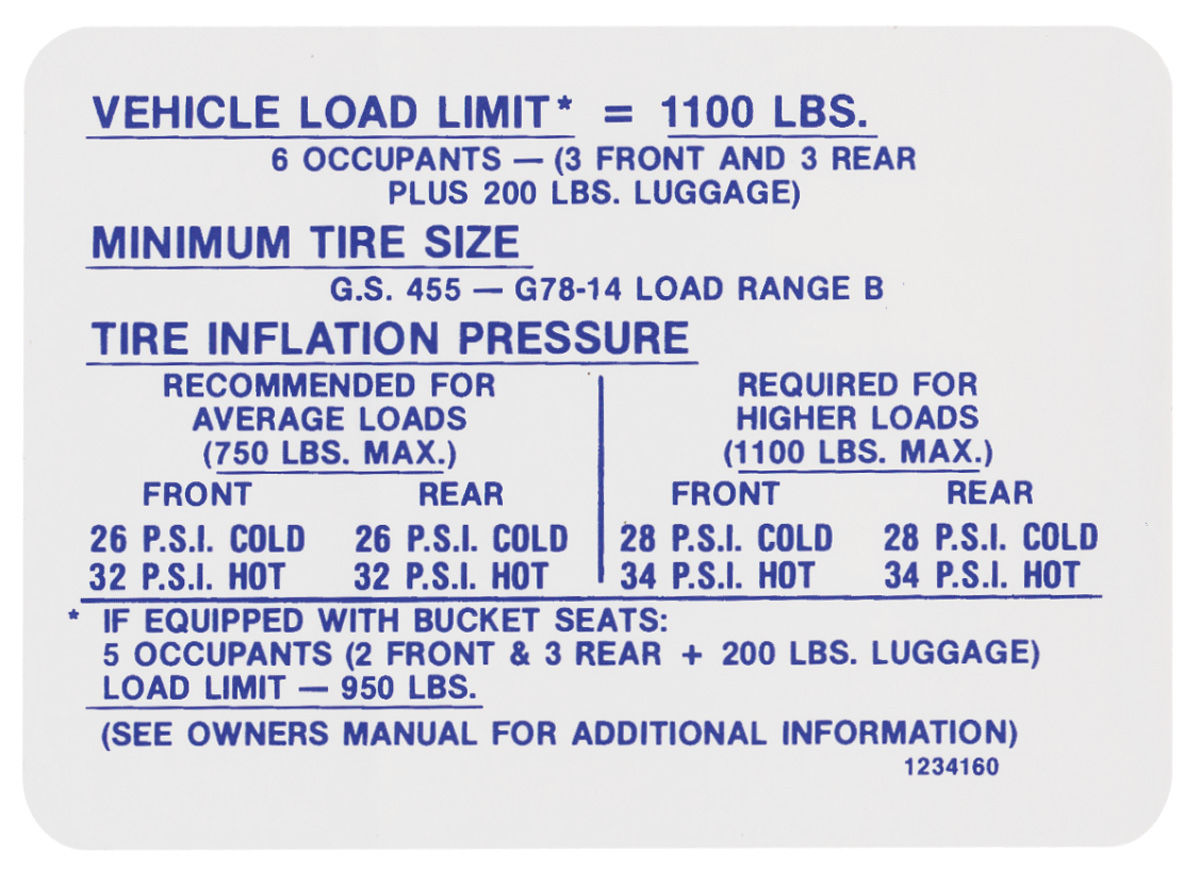 Photo of Tire Pressure Decal GS455 (#1234160)