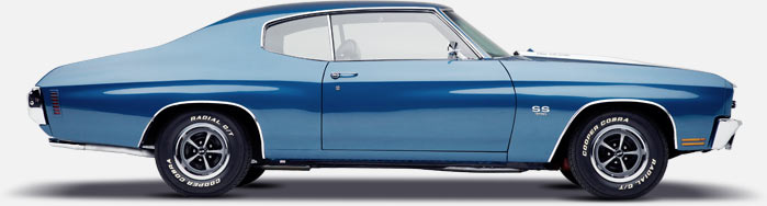 Chevrolet Chevelle Parts Opgi Com